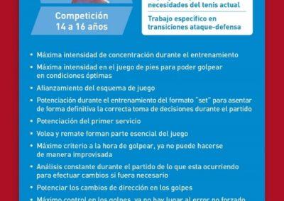 Competición 14-16 años